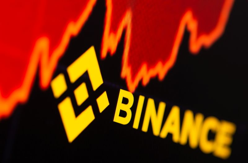 Binance logo and stock graph are displayed in this illustration taken