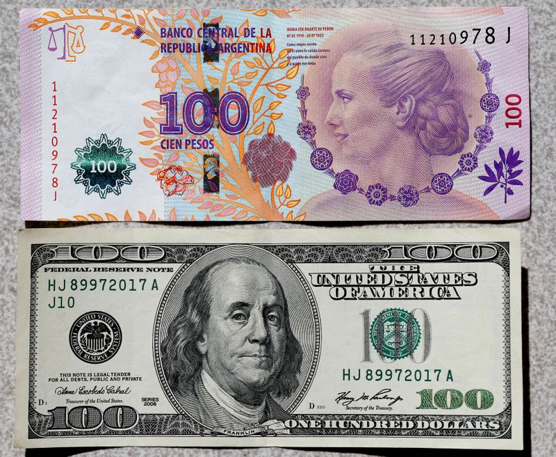 FILE PHOTO: An Argentine 100 pesos bank note is displayed next to the a U.S. 100 dollar note in Buenos Aires
